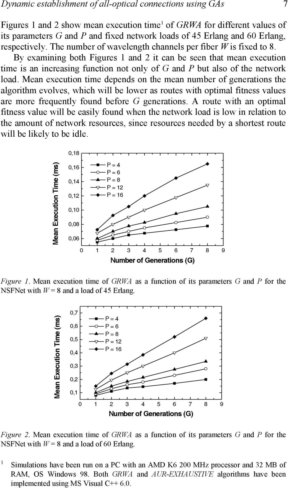 By examining both Figures 1 and 2 it can be seen that mean execution time is an increasing function not only of G and P but also of the network load.