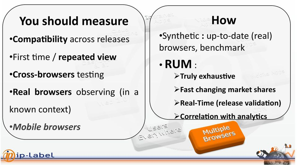browsers How SyntheBc : up- to- date (real) browsers, benchmark RUM : Truly