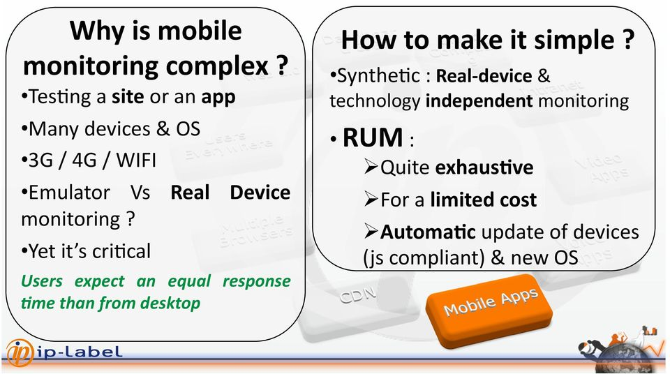 Yet it s cribcal Users expect an equal response <me than from desktop How to make it simple?
