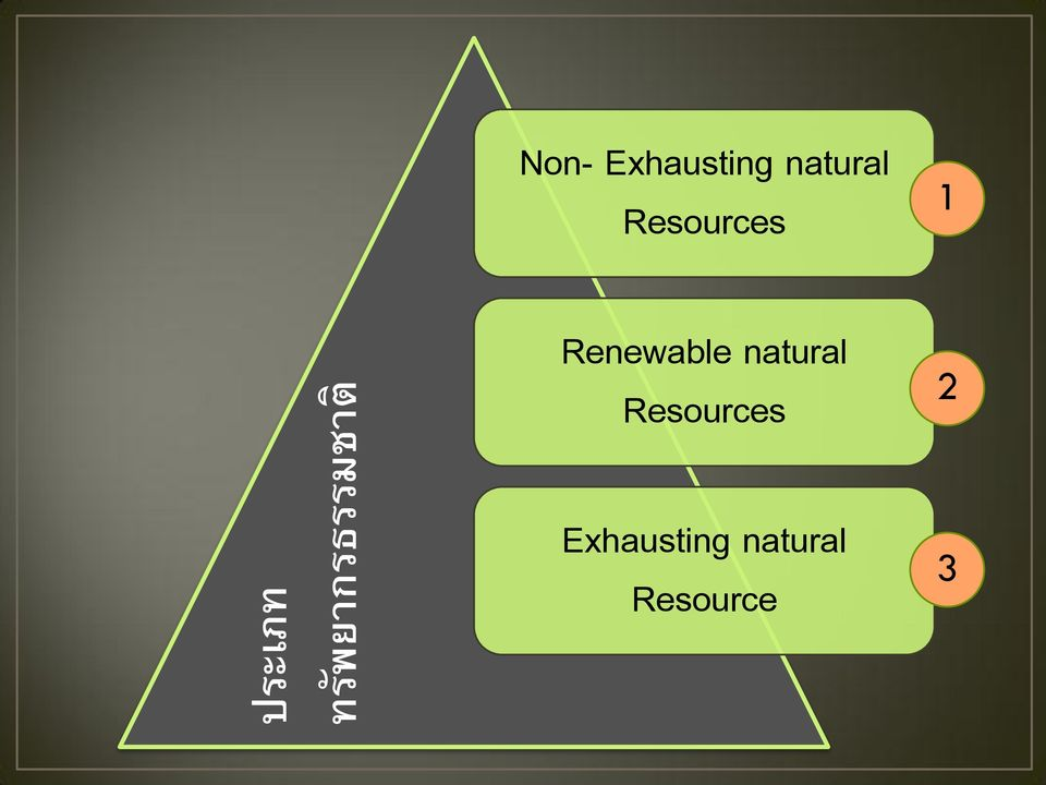 natural Resources 2 ทร