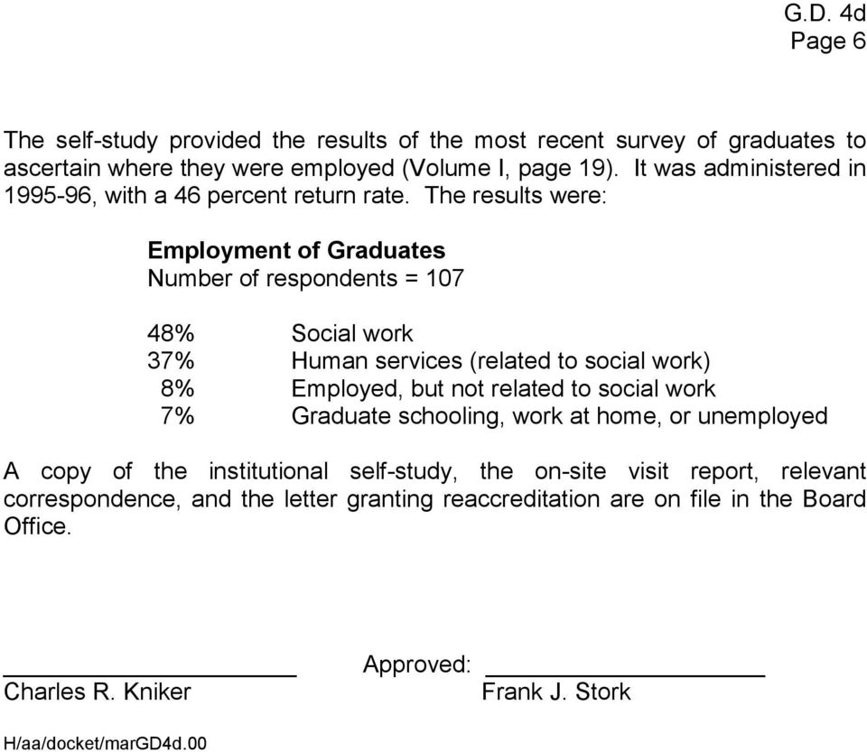 The results were: Employment of Graduates Number of respondents = 107 48% Social work 37% Human services (related to social work) 8% Employed, but not related to