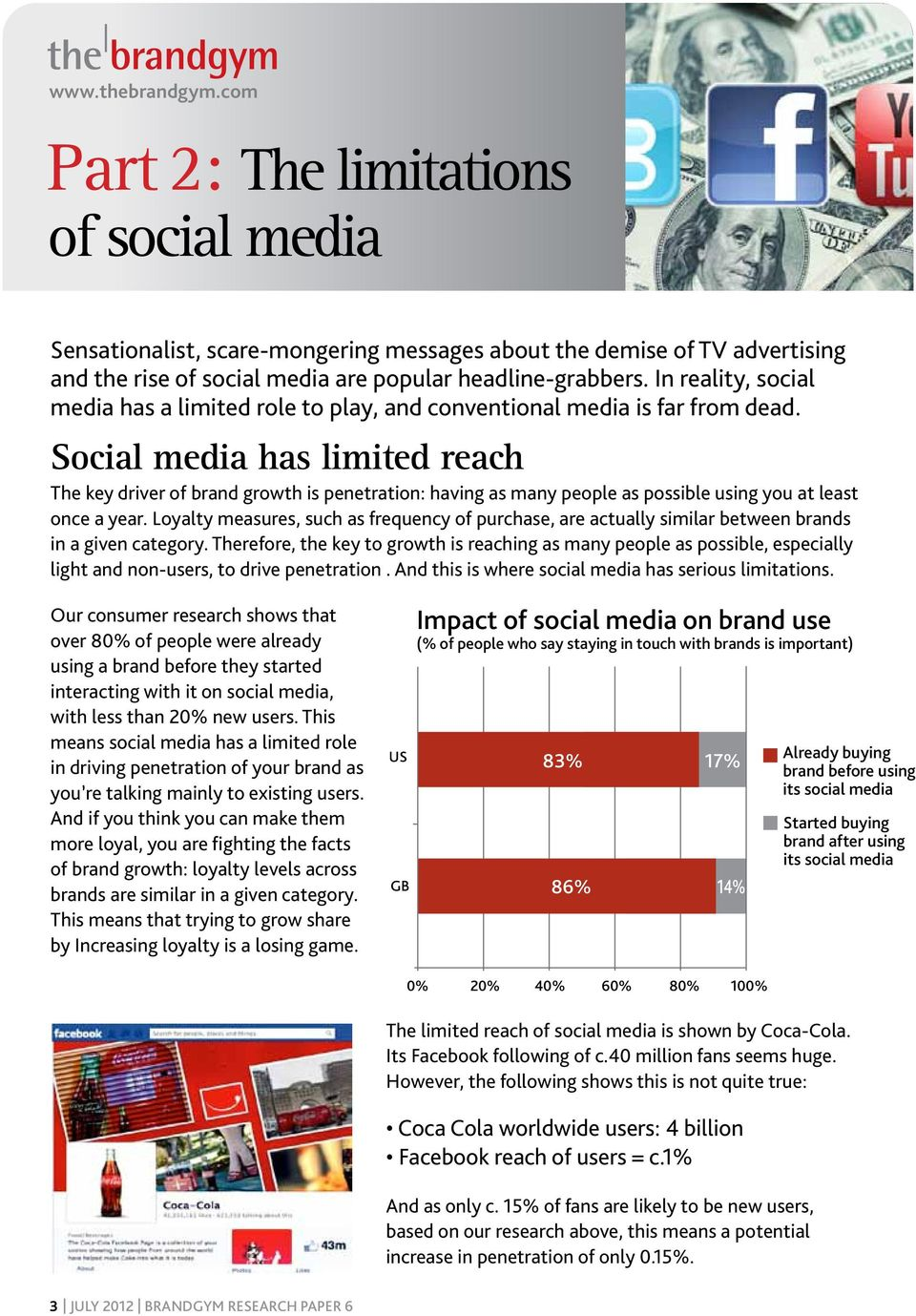 Social media has limited reach The key driver of brand growth is penetration: having as many people as possible using you at least once a year.