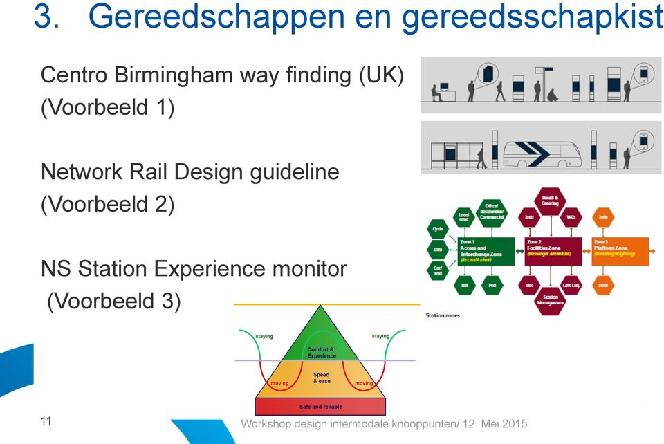 guideline (Voorbeeld 2) NS Station Experience monitor