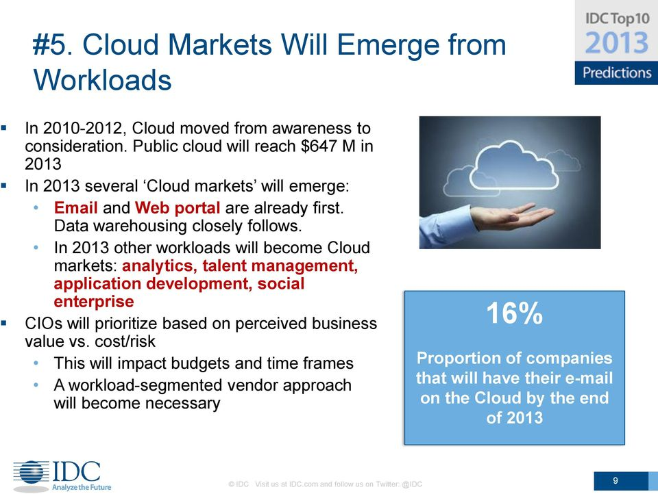 In 2013 other workloads will become Cloud markets: analytics, talent management, application development, social enterprise CIOs will prioritize based on perceived business