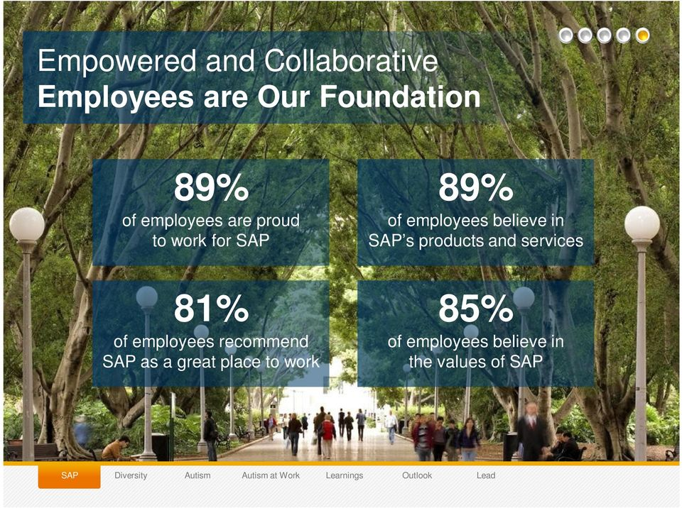 products and services 81% of employees recommend as a great place to