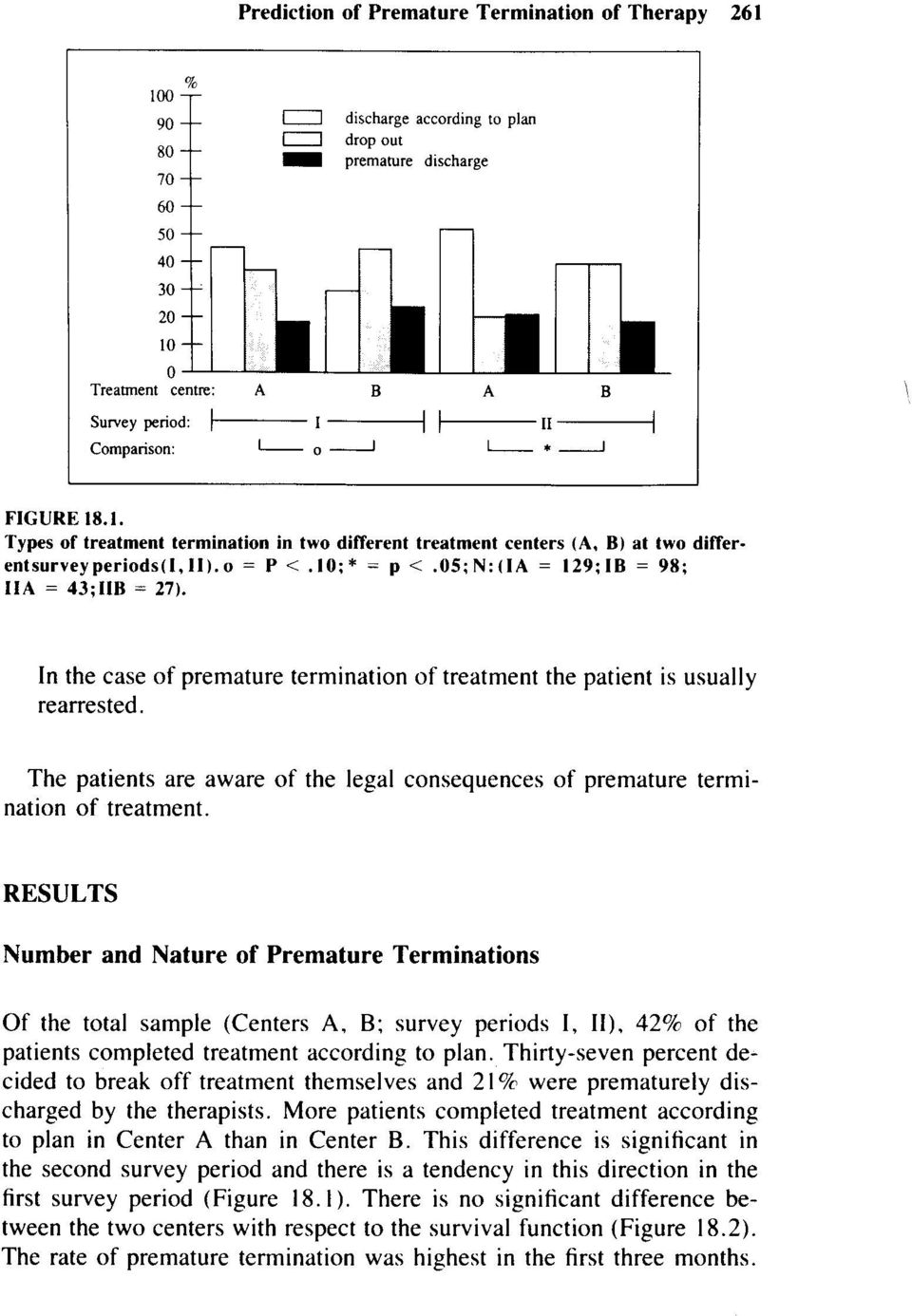 10;* = p<.05;n:(la = 129;IB = 98; HA = 43; IIB = 27). In the case of premature termination of treatment the patient is usually rearrested.