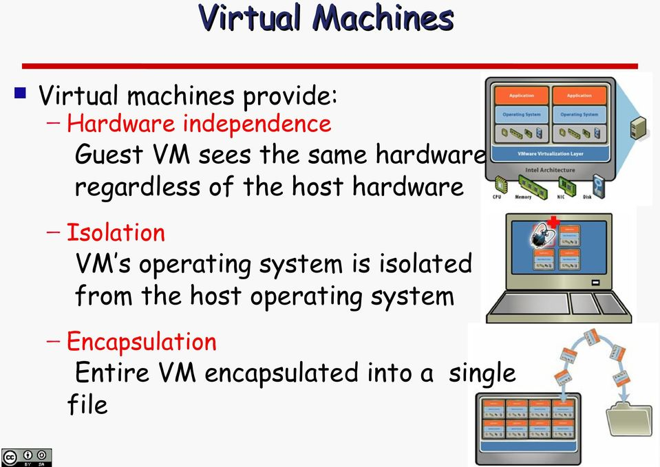 host hardware Isolation VM s operating system is isolated from