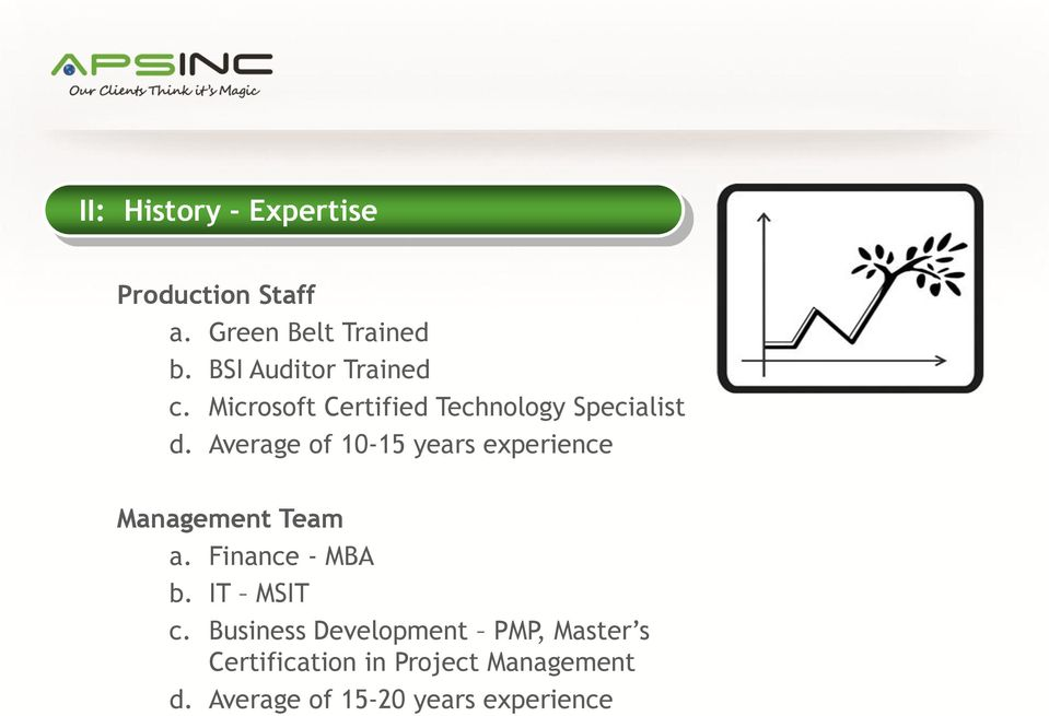 Average of 10-15 years experience Management Team a. Finance - MBA b. IT MSIT c.