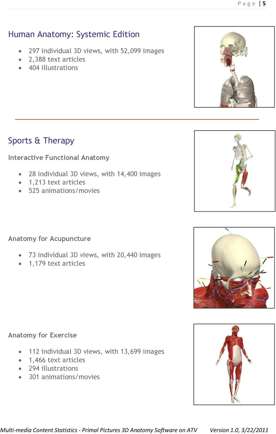 articles 525 animations/movies Anatomy for Acupuncture 73 individual 3D views, with 20,440 images 1,179 text