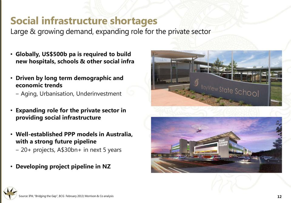 role for the private sector in providing social infrastructure Well-established PPP models in Australia, with a strong future pipeline 20+