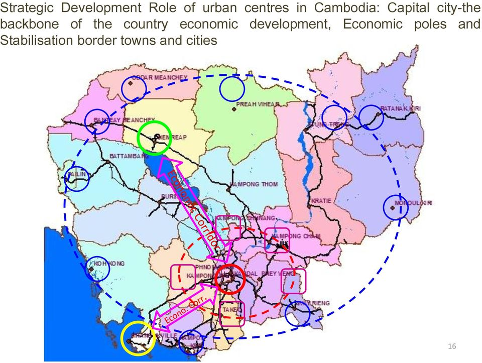the country economic development, Economic