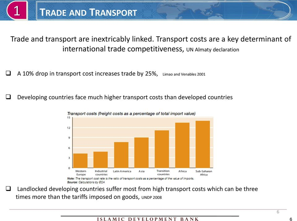 increases trade by 25%, Limao and Venables 2001 Developing countries face much higher transport costs than developed countries