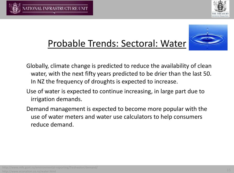 Use of water is expected to continue increasing, in large part due to irrigation demands.