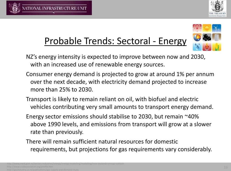 Transport is likely to remain reliant on oil, with biofuel and electric vehicles contributing very small amounts to transport energy demand.