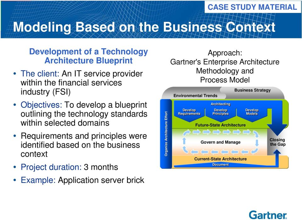 context Project duration: 3 months Example: Application server brick Organize Architecture Effort Approach: Gartner's Enterprise Architecture Methodology and Process Model