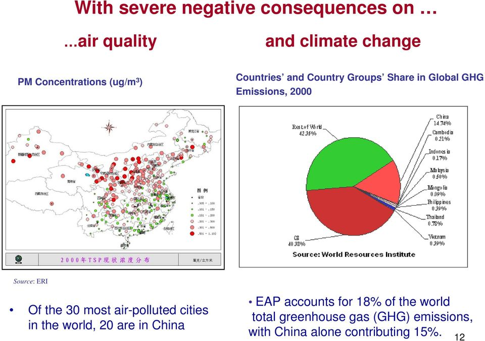 Emissions, 2 Source: ERI Of the 3 most air-polluted cities in the world, 2 are in