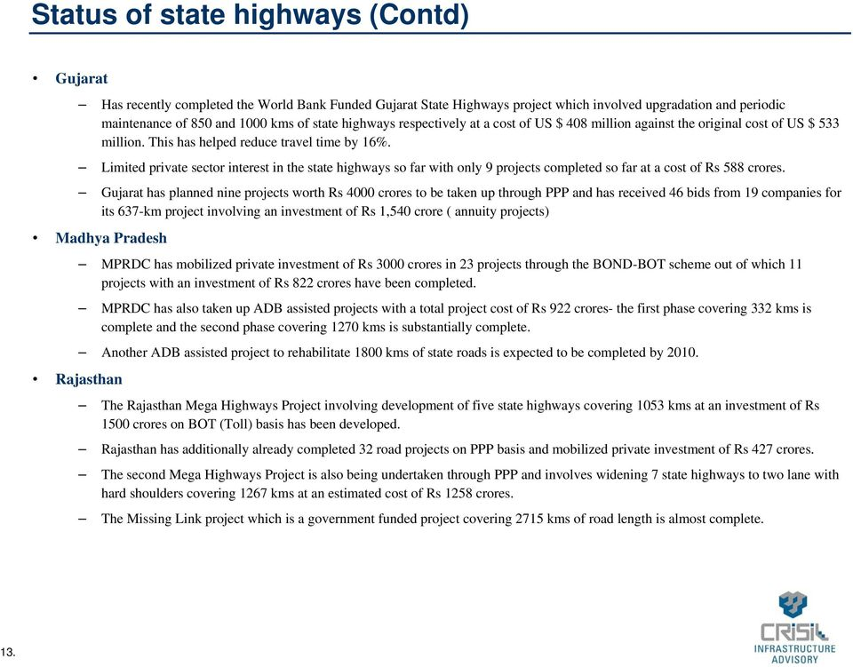 Limited private sector interest in the state highways so far with only 9 projects completed so far at a cost of Rs 588 crores.