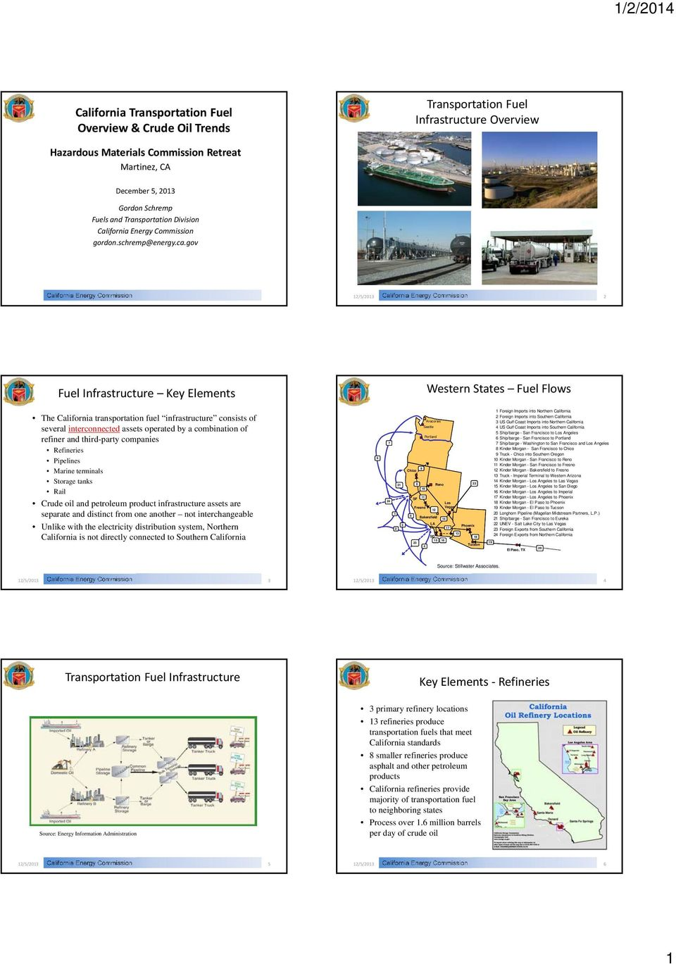 gov 2 Fuel Infrastructure Key Elements Western States Fuel Flows The California transportation fuel infrastructure consists of several interconnected assets operated by a combination of refiner and