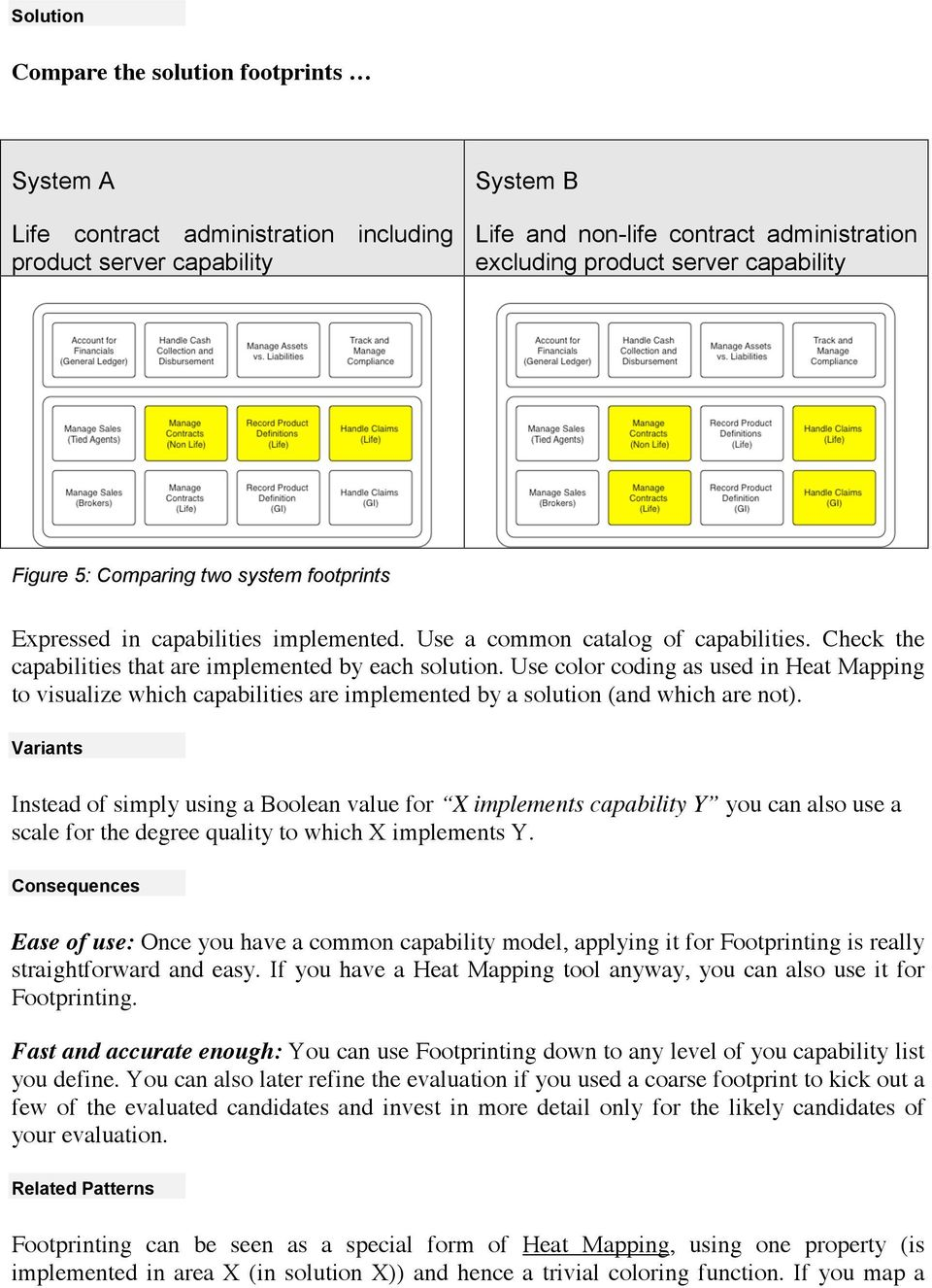 Use color coding as used in Heat Mapping to visualize which capabilities are implemented by a solution (and which are not).