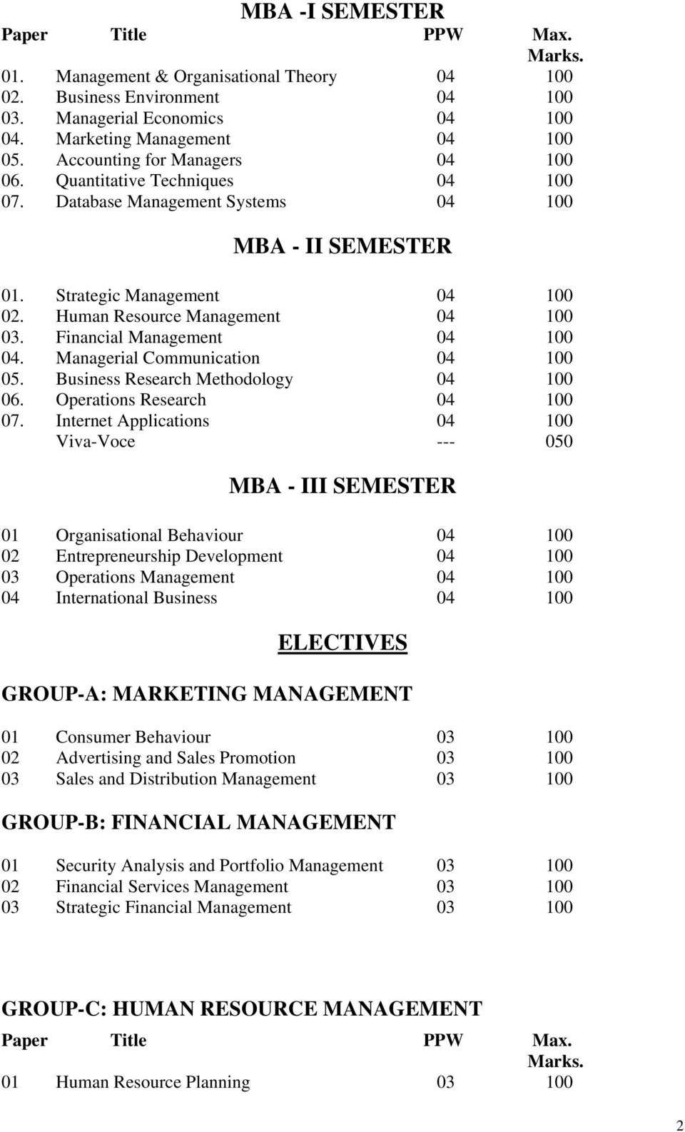 Financial Management 04 100 04. Managerial Communication 04 100 05. Business Research Methodology 04 100 06. Operations Research 04 100 07.