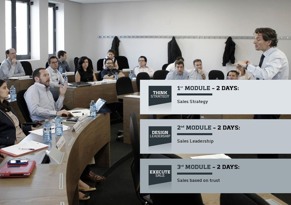 MODULE - 2 DAYS: Sales Leadership