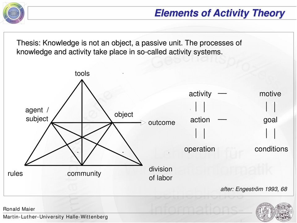 activity systems.