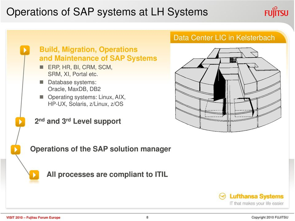 Database systems: Oracle, MaxDB, DB2 Operating systems: Linux, AIX, HP-UX, Solaris, z/linux, z/os 2