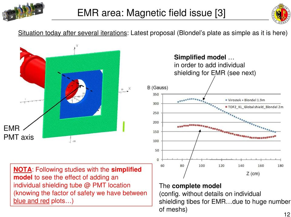 simplified model to see the effect of adding an individual shielding tube @ PMT location (knowing the factor of safety we have