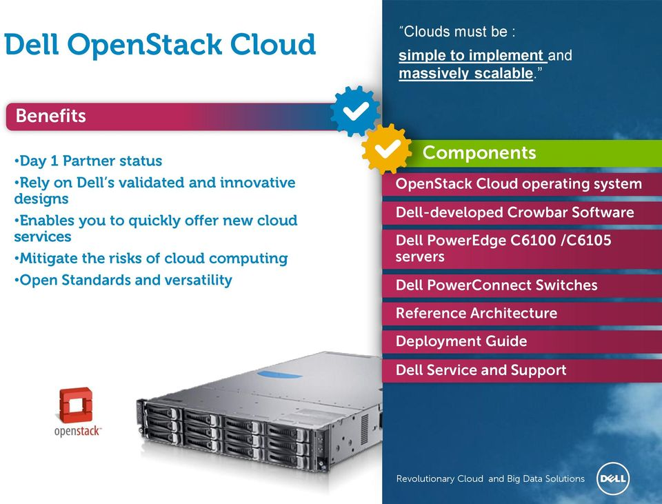 services Mitigate the risks of cloud computing Open Standards and versatility Components OpenStack Cloud operating