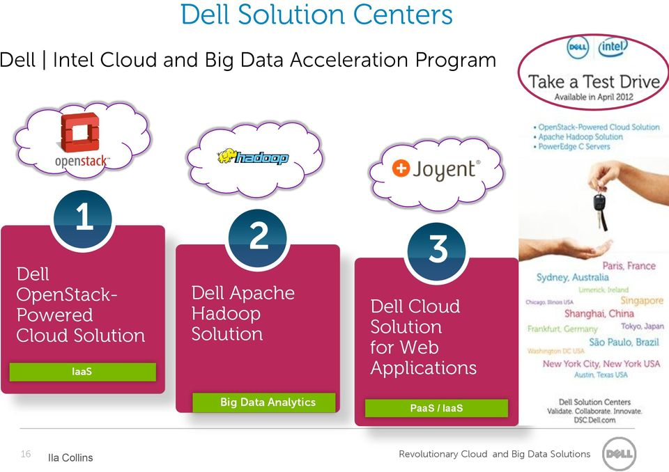 Solution IaaS 2 Dell Apache Hadoop Solution Big Data