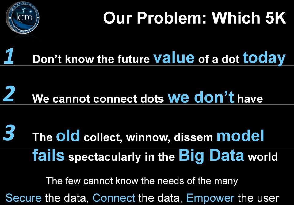 model fails spectacularly in the Big Data world The few cannot know