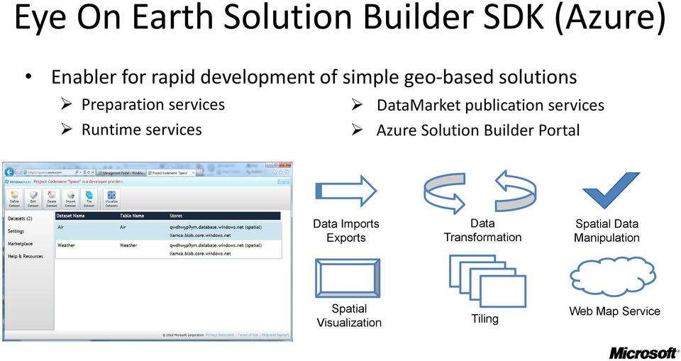 services Runtime services Azure Solution Builder Portal Data Imports Exports