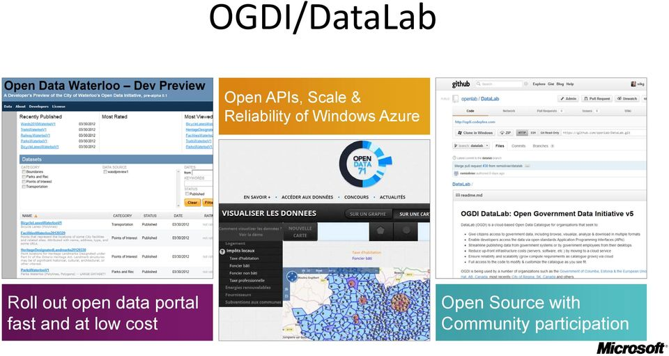 out open data portal fast and at low