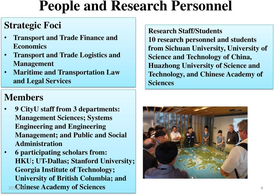 from: HKU; UT-Dallas; Stanford University; Georgia Institute of Technology; University of British Columbia; and Chinese Academy of Sciences Research Staff/Students 10 research