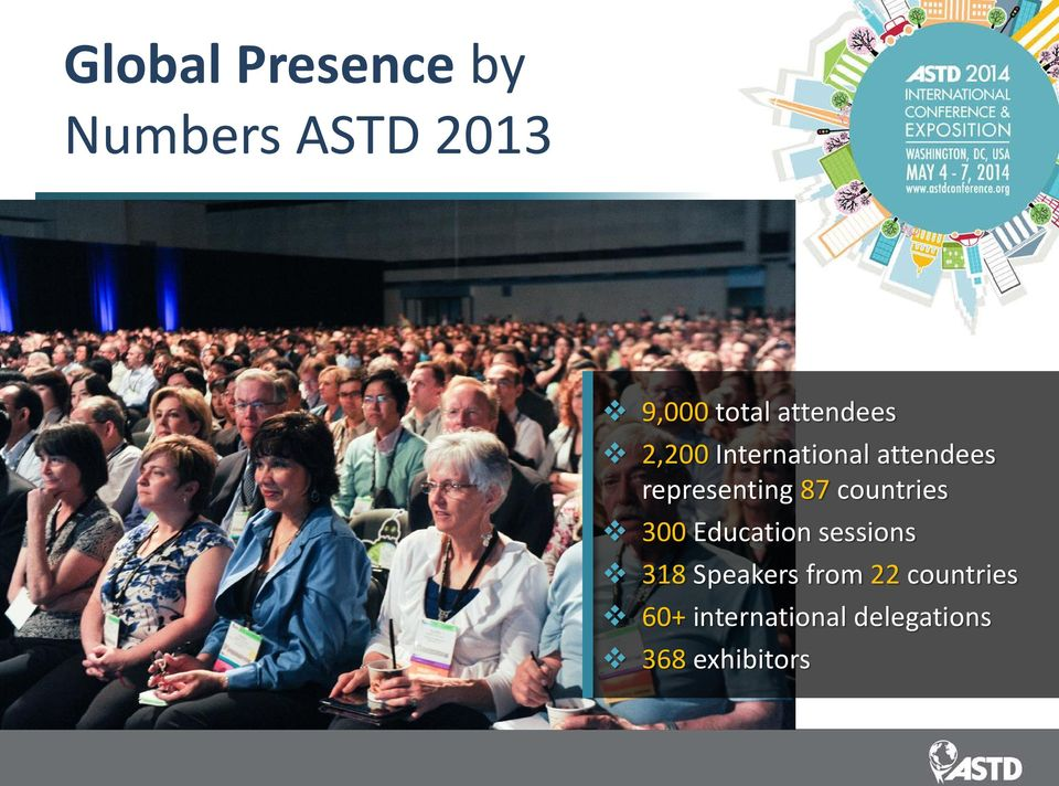 87 countries 300 Education sessions 318 Speakers from