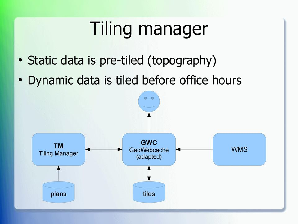 office hours TM GWC GWC Tiling Manager