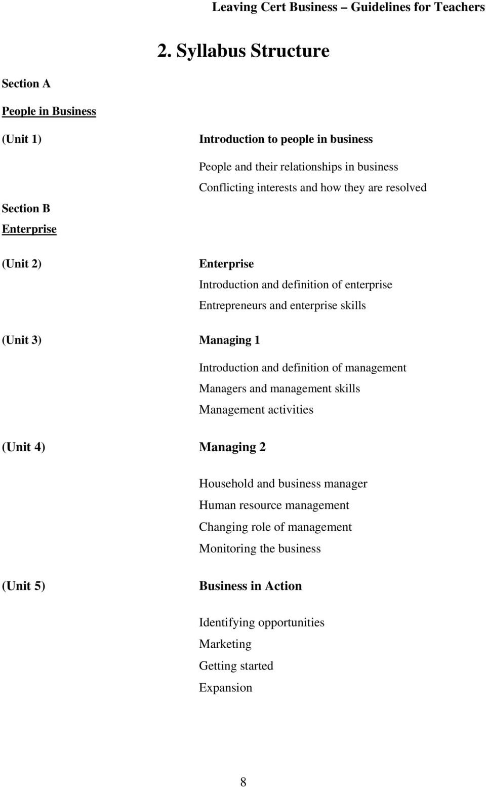 Managing 1 Introduction and definition of management Managers and management skills Management activities (Unit 4) Managing 2 Household and business manager
