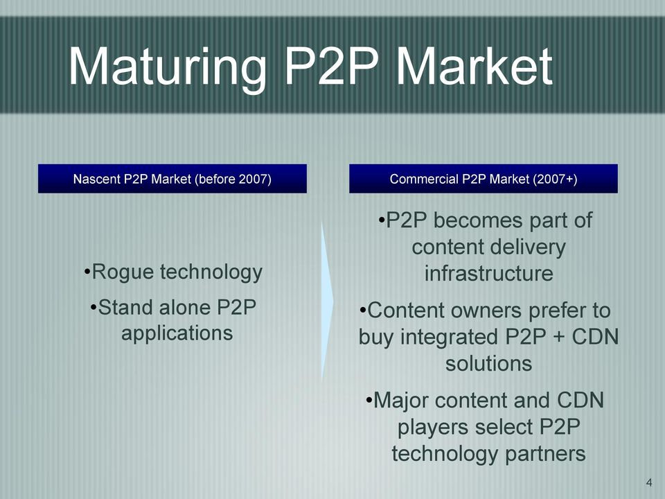 content delivery infrastructure Content owners prefer to buy integrated P2P