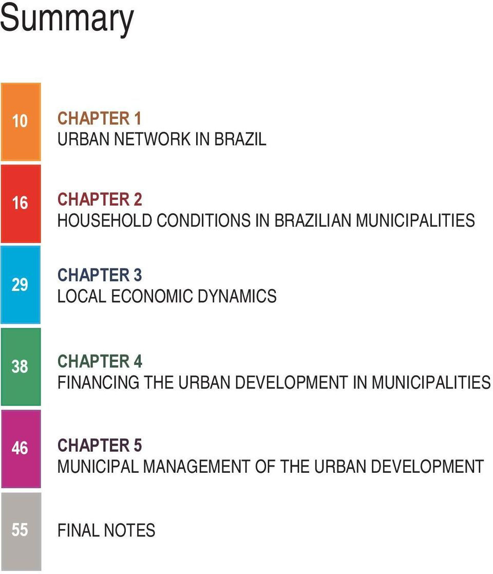 DYNAMICS 38 CHAPTER 4 FINANCING THE URBAN DEVELOPMENT IN