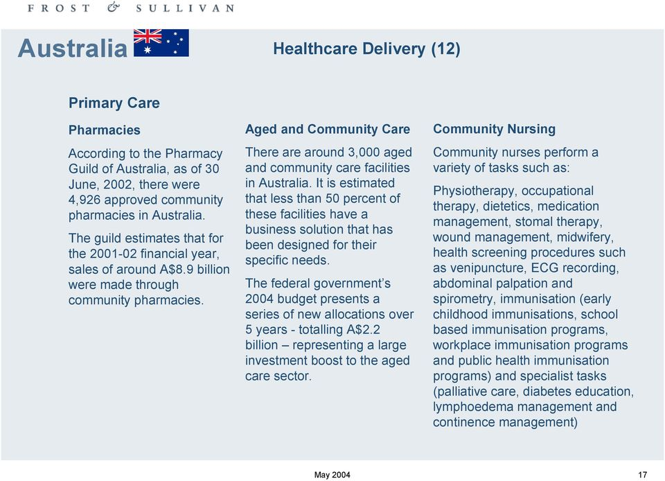 Aged and Community Care There are around 3,000 aged and community care facilities in Australia.