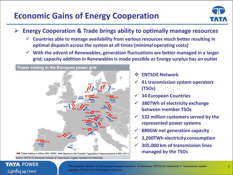 is made possible as Energy surplus has an outlet Source: Entsoe website and Nordpool website ENTSOE Network 41 transmission system operators (TSOs) 34 European Countries 380TWh of electricity