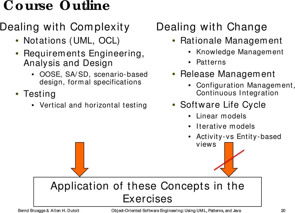 Management Configuration Management, Continuous Integration Software Life Cycle Linear models Iterative models Activity-vs Entity-based views