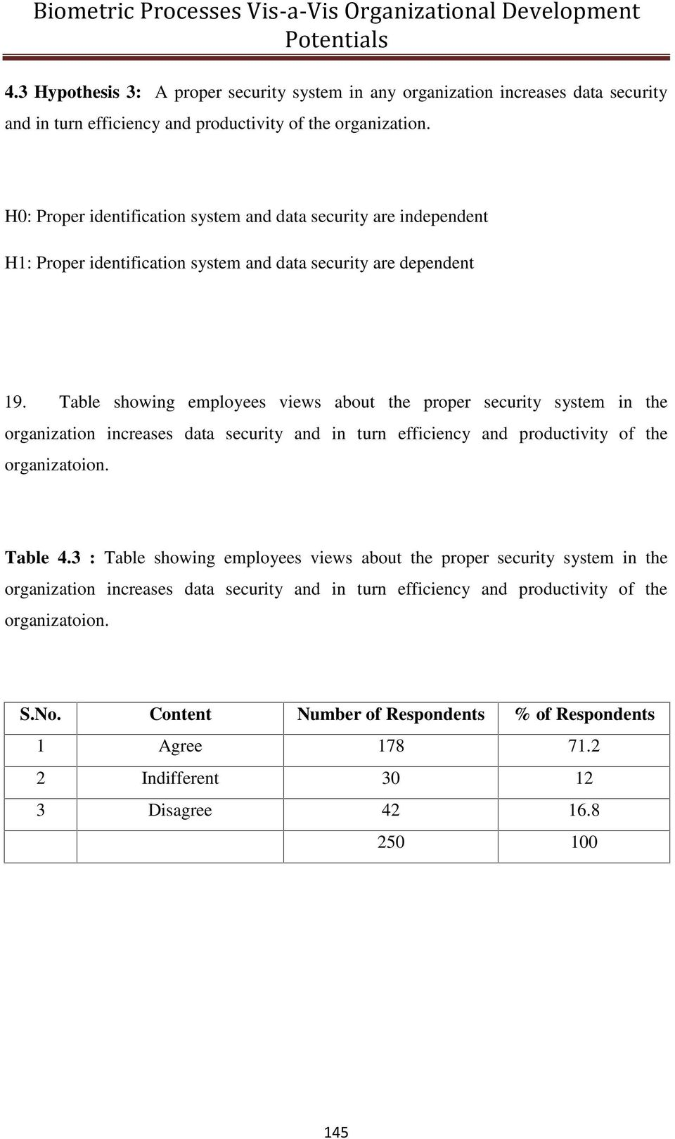 Table showing employees views about the proper security system in the organization increases data security and in turn efficiency and productivity of the organizatoion. Table 4.