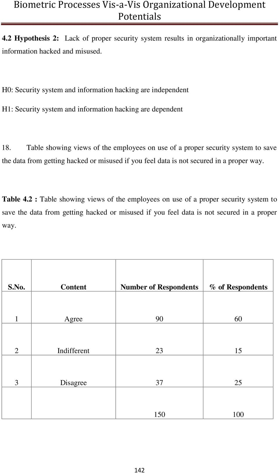 Table showing views of the employees on use of a proper security system to save the data from getting hacked or misused if you feel data is not secured in a proper way. Table 4.