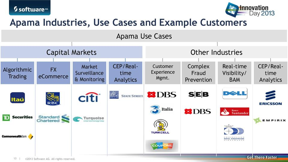 CEP/Realtime Analytics Customer Experience Mgmt.