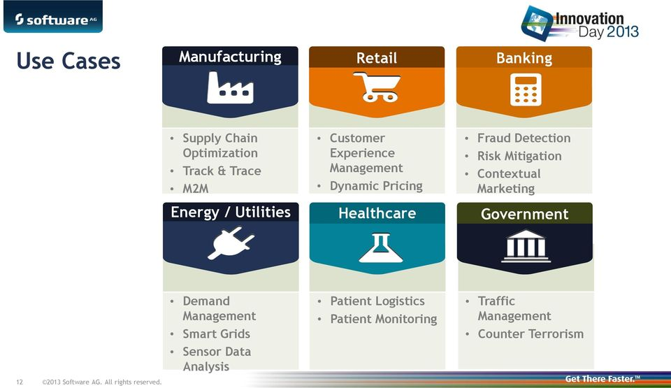 / Utilities Healthcare Government Demand Management Smart Grids Sensor Data Analysis Patient