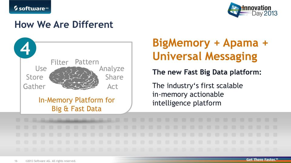 Messaging The new Fast Big Data platform: The industry s first scalable