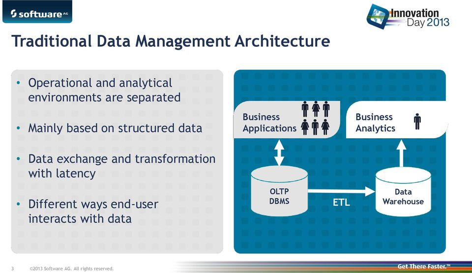 Analytics Data exchange and transformation with latency Different ways end-user