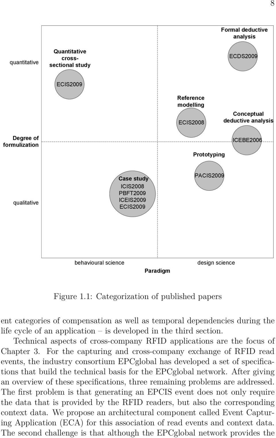 1: Categorization of published papers ent categories of compensation as well as temporal dependencies during the life cycle of an application is developed in the third section.