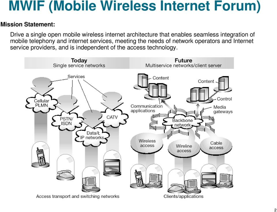 mobile telephony and internet services, meeting the needs of network